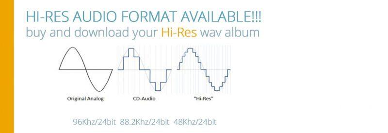 Hi-Res-formats-slide